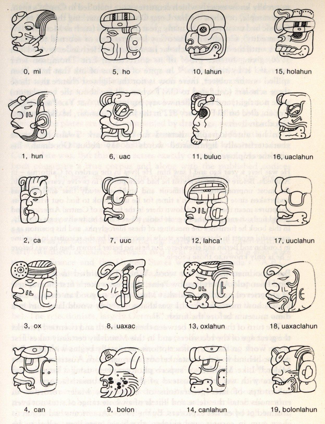 Fine Mayan Math Worksheets Motif - Worksheet Math for Homework ...